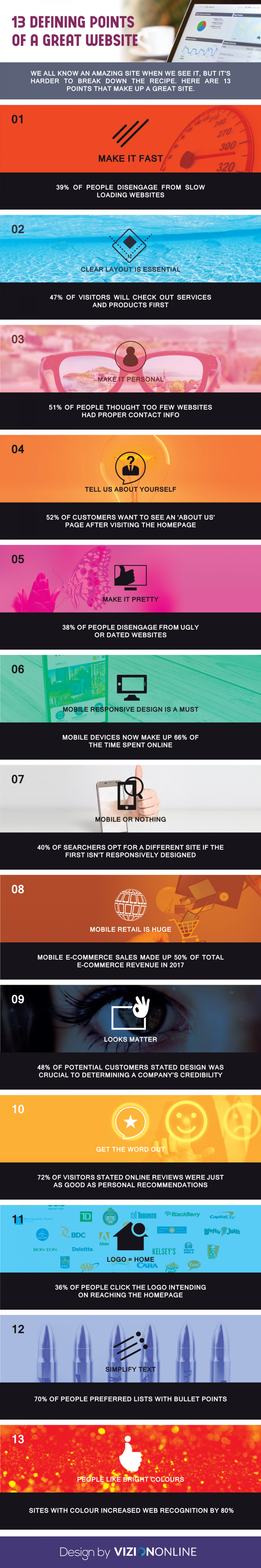 13 Defining Points of a Great Website Infographic