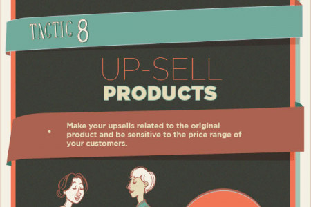 14 Marketing Tactics To Drive Online Sales and Apps to Execute them Infographic
