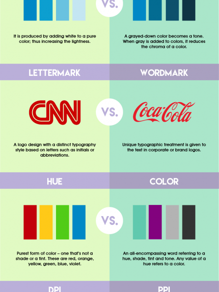 Misunderstood Graphic Design Terms For Noob Graphic Designers Infographic