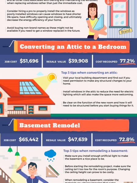 14 Remodel Projects That Increase Home Value Infographic