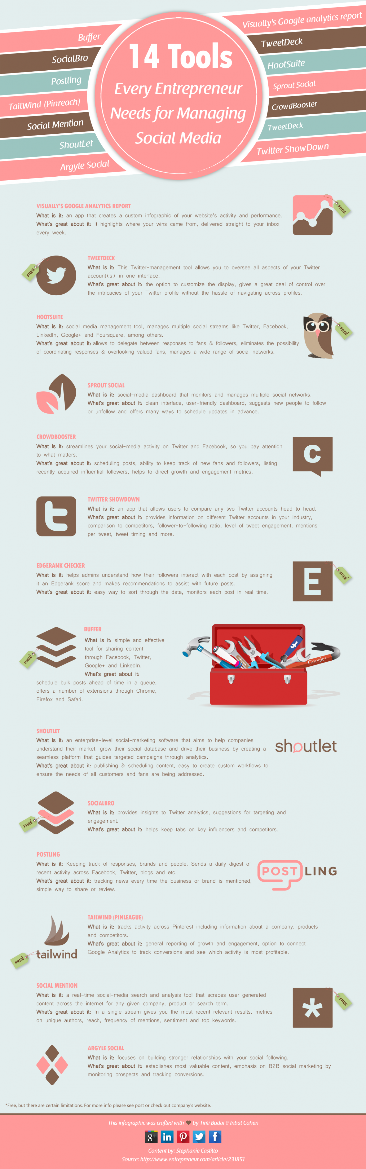 14 Tools Every Entrepreneur Needs for Managing Social Media Infographic