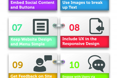 14 Ways to Improve Website User Experience – INFOGRAPHIC Infographic