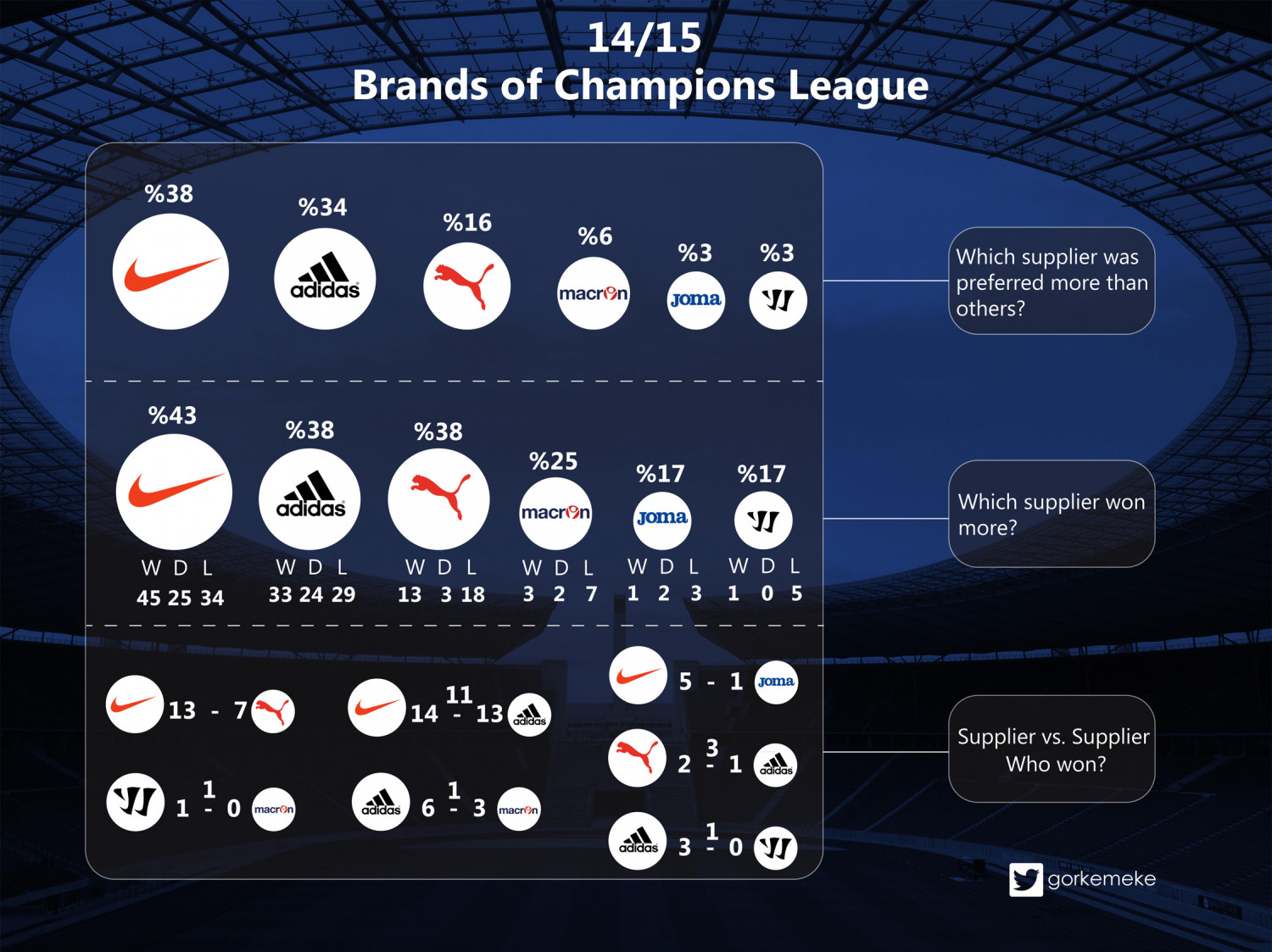champions league system