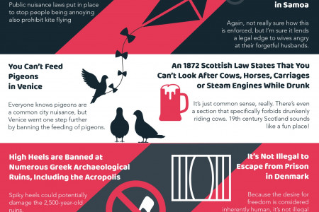 15 Bizarre and Insane Laws From Around the World Infographic
