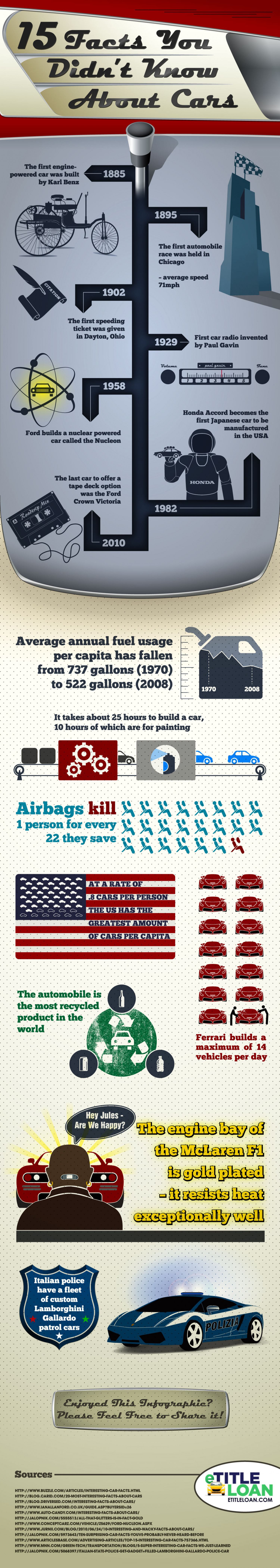 15 Facts You Didn't Know About Cars Infographic