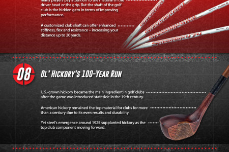 15 Facts You Never Knew About Your Golf Clubs Infographic