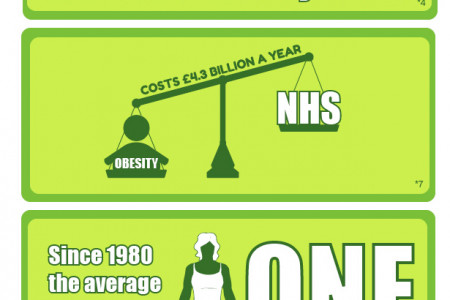 15 Fast Fat Facts Infographic