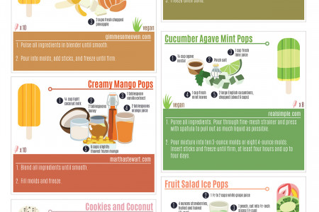 15 Homemade Popsicle Recipes For A Sweet and Refreshing Summer!  Infographic