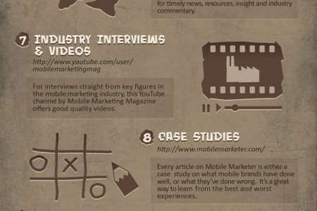 15 Mobile Marketing Websites You Must Read' Infographic