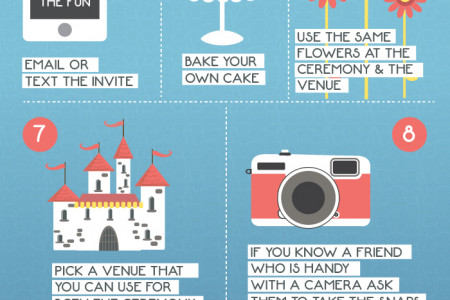 15 Money Saving Tips For Your Wedding Day Infographic