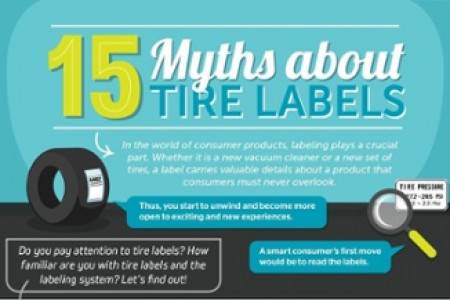 15 Myths About Tire Labels  Infographic