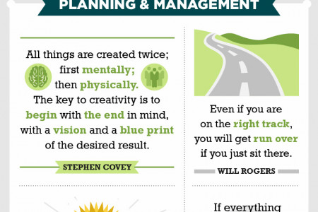 15 Project Management Quotes to Live By Infographic