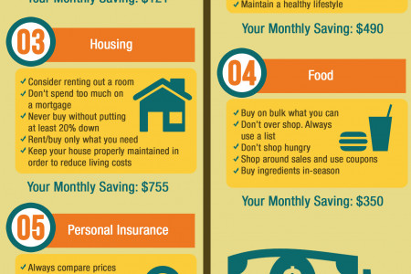 15 proven ways to Cut Back on Your Expenses Infographic