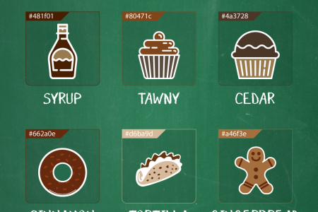 15 Shades To Encounter In A Coffee Shop Infographic