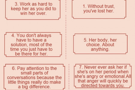 15 Things Every Person Should Know Who Loves A Woman Infographic