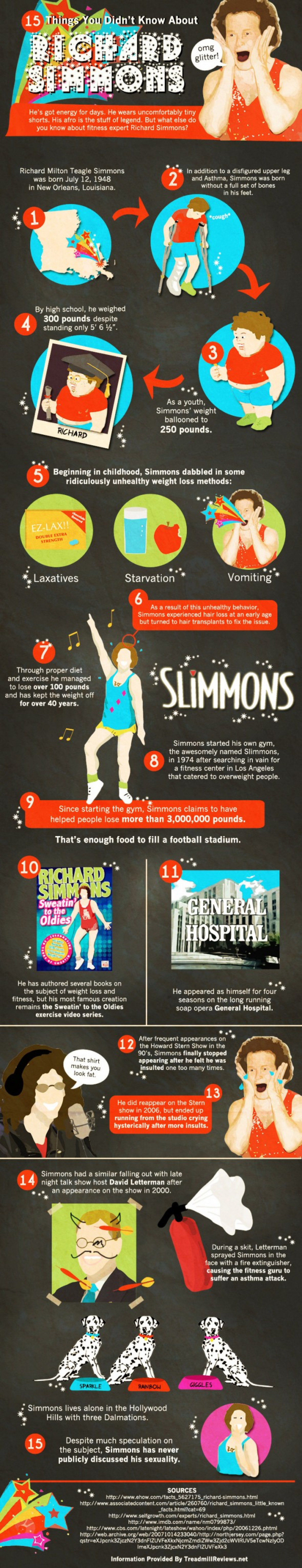 15 Things You Didn't Know About Richard Simmons Infographic