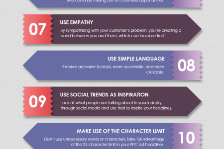 15 Tips for Writing Great Ad PPC Headlines Infographic