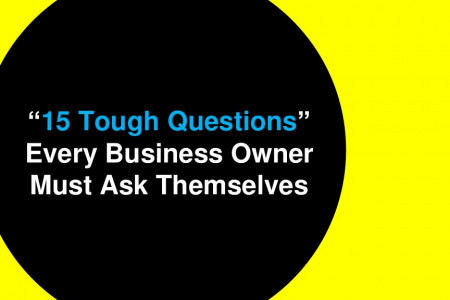 15 Tough Questions Every Business Owner Must Ask Themselves Infographic