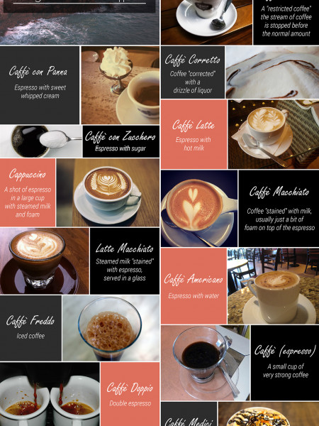 15 Ways Italy Drinks Coffee  Infographic