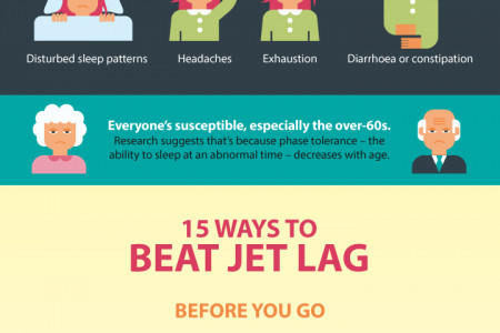 15 Ways to Beat Jet Lag Infographic