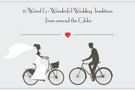 15 Weird & Wonderful Wedding Traditions Infographic