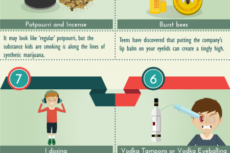 15 Weird Ways Teens Get High Infographic
