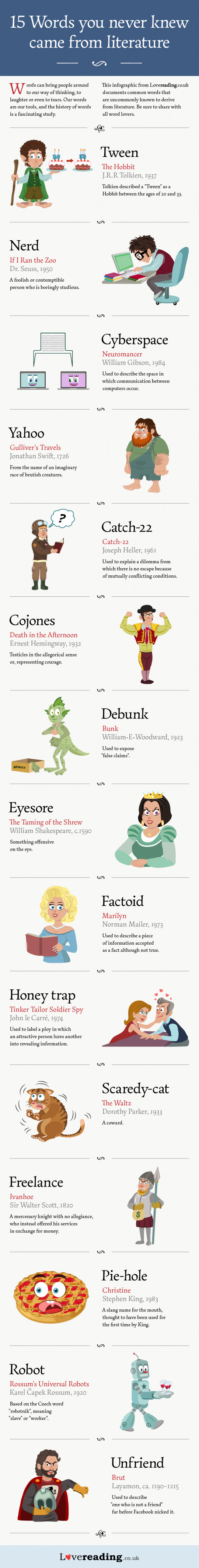 15 Words You Never Knew Came from Literature