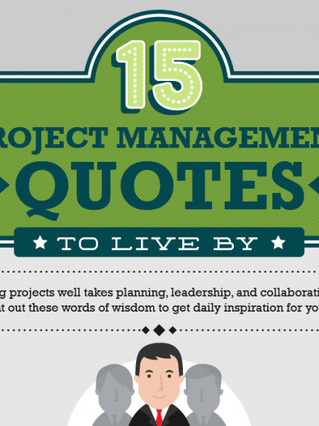 15 Management Quotes to Live By Infographic