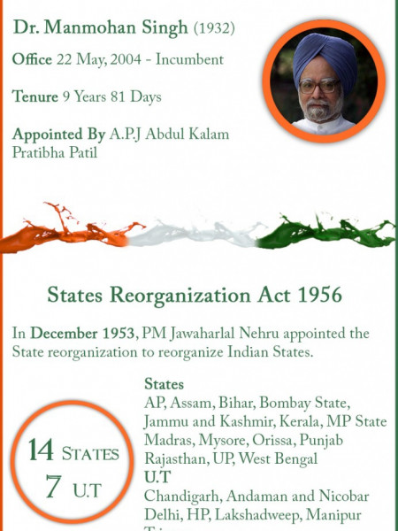 15th August - Independence Day (India) Infographic