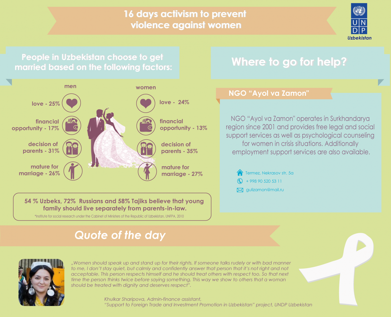 Factors that young people take into account when getting married Infographic
