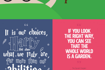 Image Result For Inspirational Quotes For Childrens Books