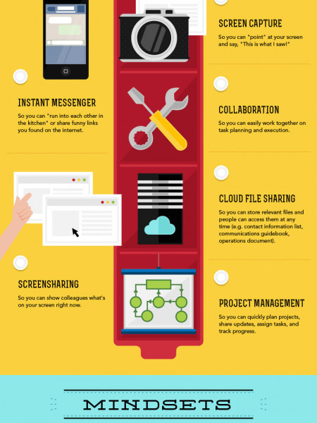 16 Popular Project Management Methodologies Infographic