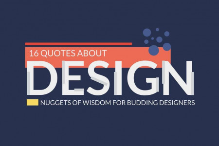 16 Quotes About Design - Nuggets of Wisdom For Budding Designers! Infographic