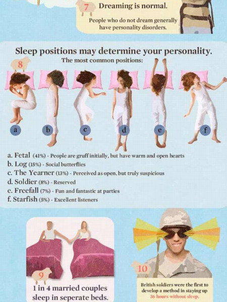 16 Things You Didn't Know About Sleep Infographic