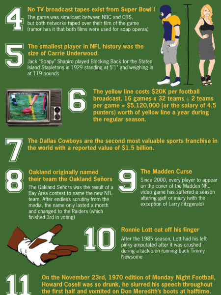 16 Things you Didn't Know About the NFL Infographic