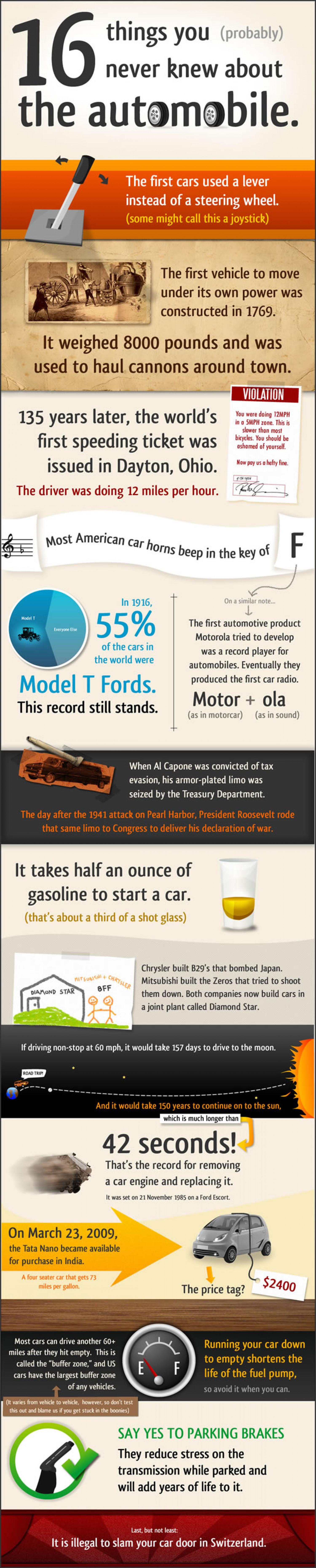 16 Things You Never Knew About The Automobile Infographic