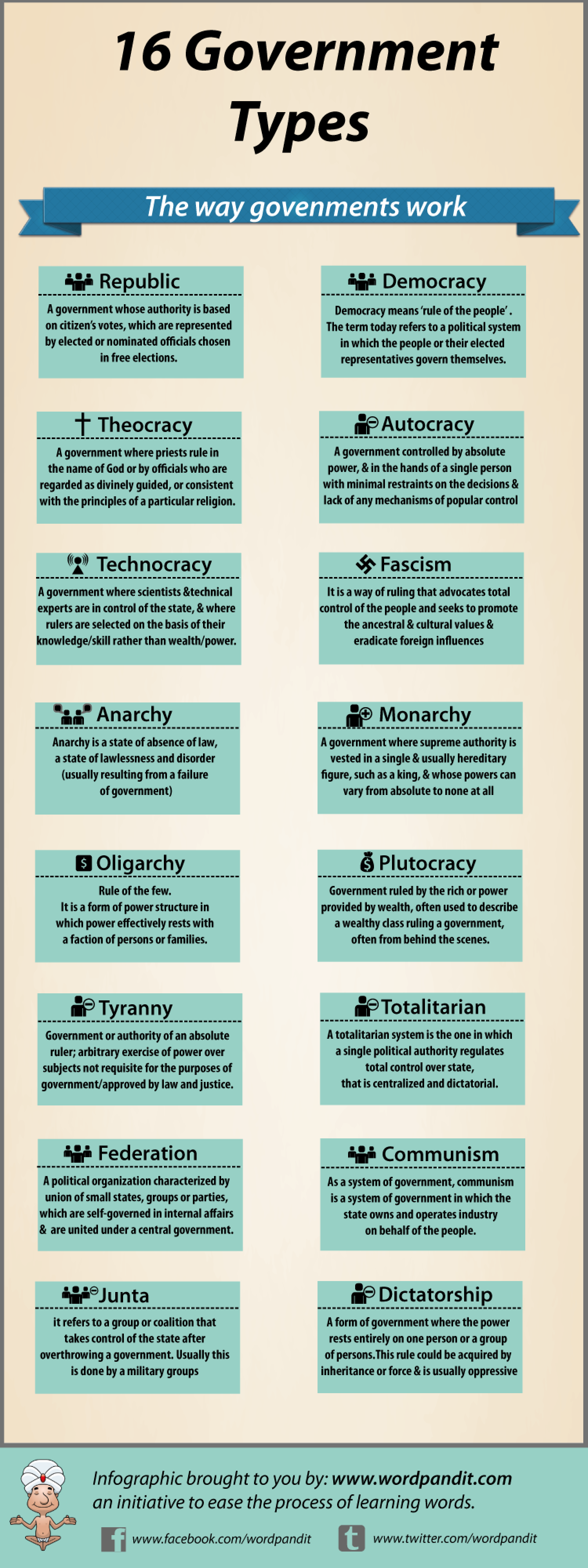 Printables Types Of Government Worksheet 16 types of governments visual ly infographic