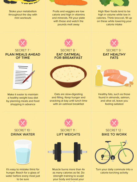 17 Dieting Secrets for the Ultimate Summer Body Infographic