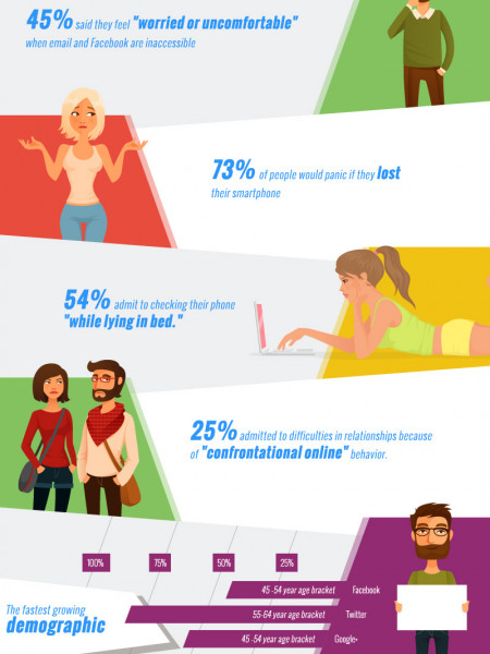 social media addiction Infographics | Visual.ly