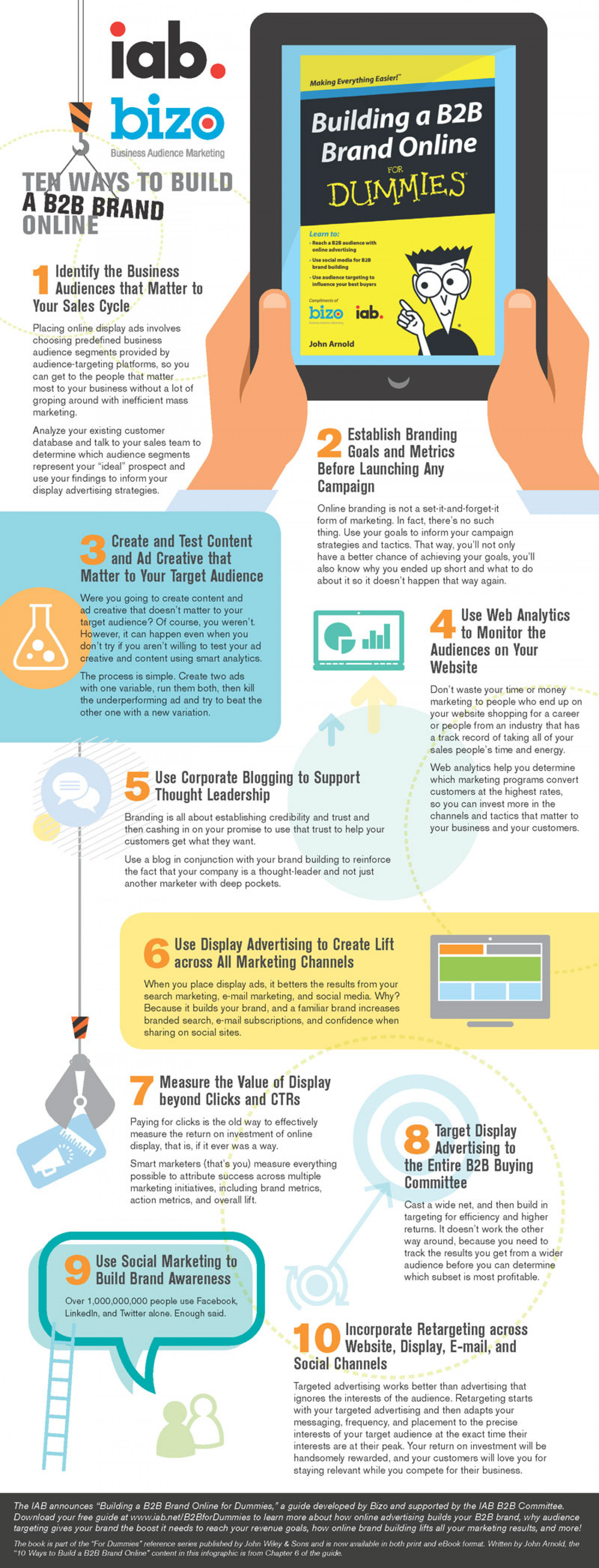 17 Ideas on Building Effective Brand Online  Infographic