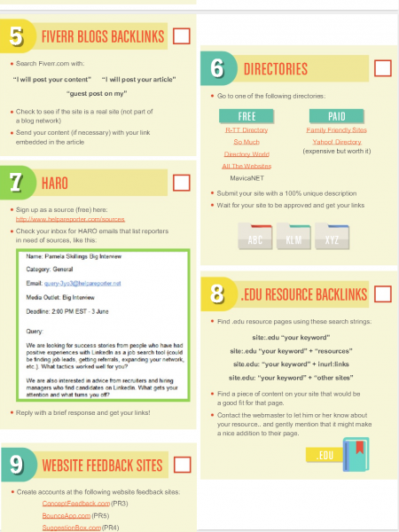 17 UNTAPPED BACKLINKS  Checklist Infographic