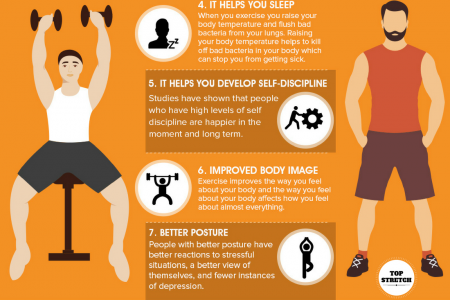 17 Ways Exercise Makes You a Happier Person [Infographic] Infographic
