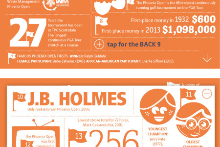 18 holes' worth of Phoenix Open trivia Infographic