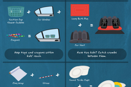 18 Parenting Hacks for Keeping Your Car Clean on a Road Trip  Infographic