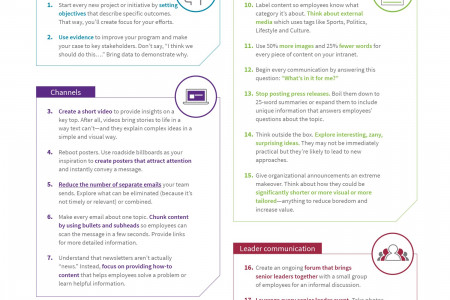 18 resolutions for improving employee communication Infographic