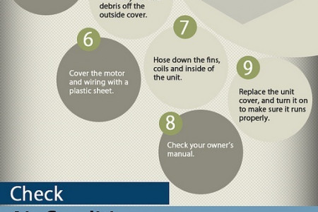 18 Steps to Service Your HVAC Infographic