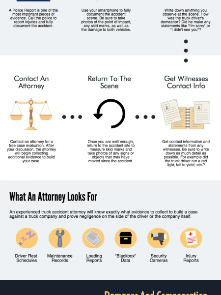 18 Wheeler Truck Accidents: Building A Personal Injury Case Infographic