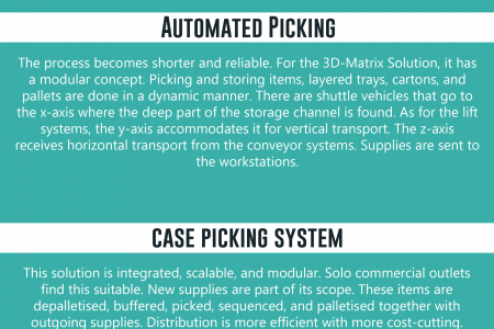2 Automated Order Picking Systems For Your Warehouse Infographic