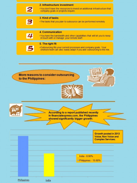 2 BIG Questions to Ask Before You Outsource to the Philippines Infographic