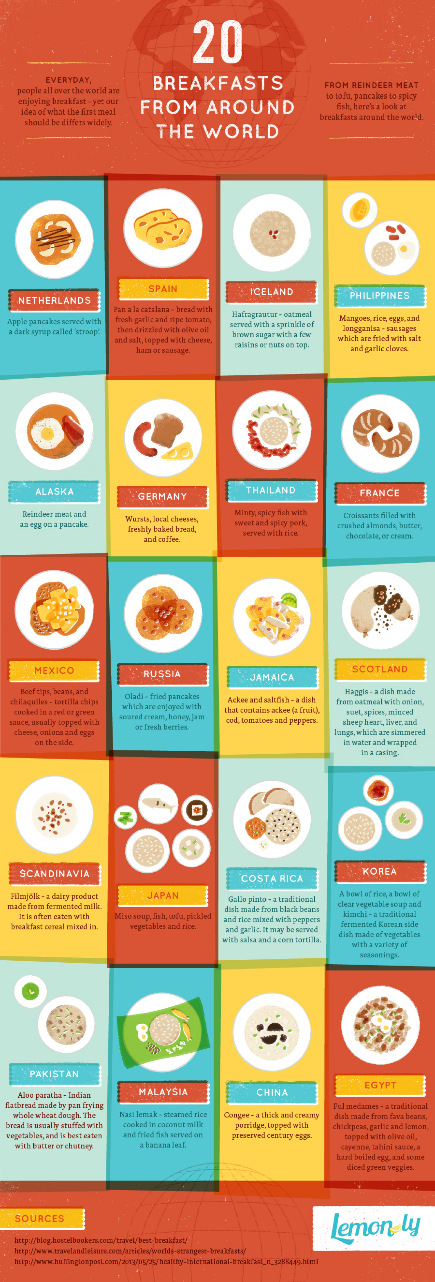 20 Breakfasts From Around the World  Infographic